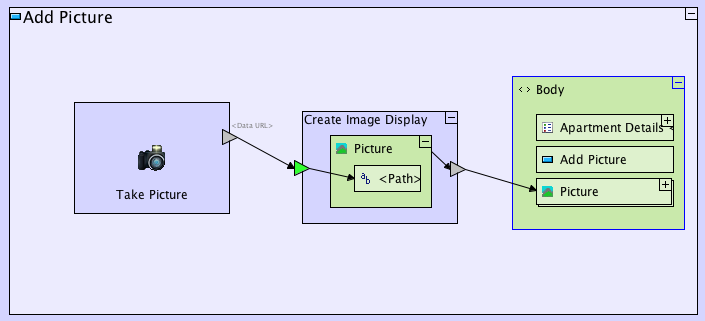 Create Image Display